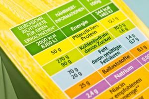 Steckbrief der Lebensmittelinhaltsstoffe
